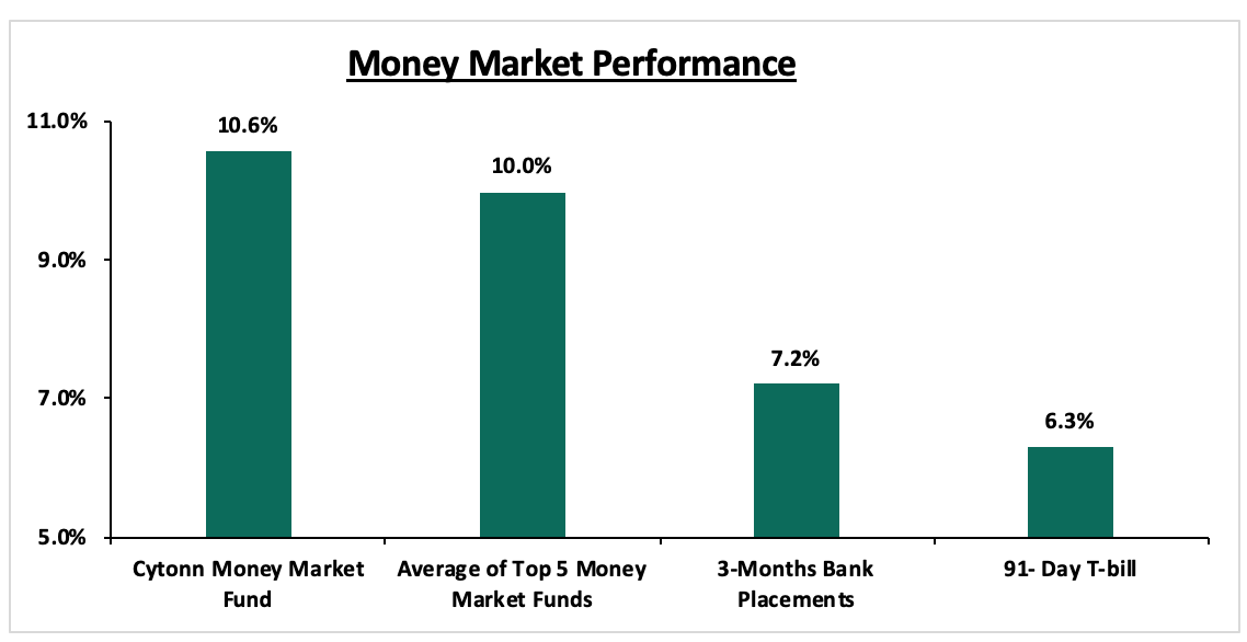 Solid investments kenya revenue arbitrage strategy in forex